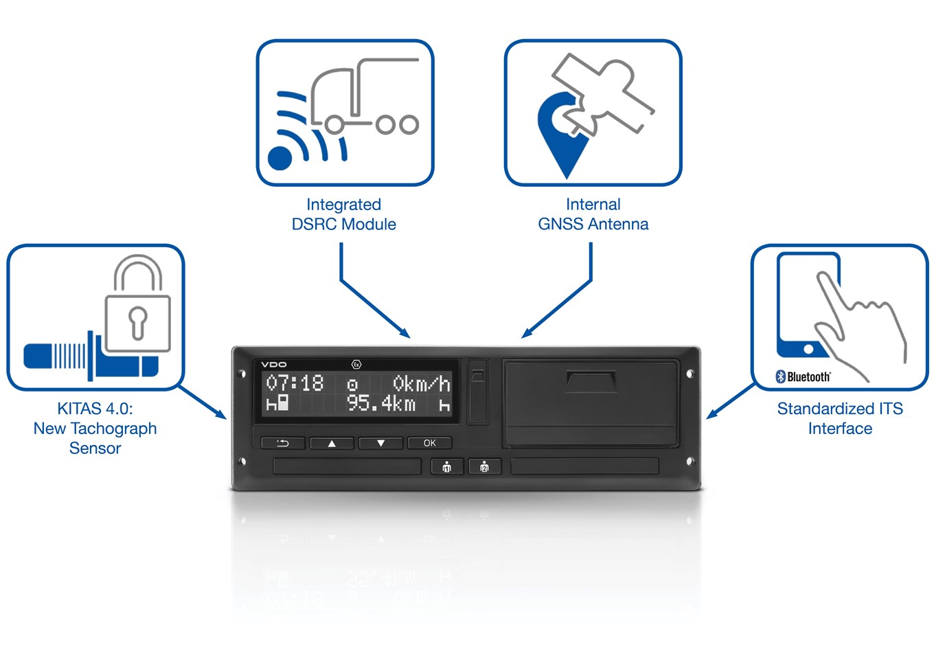 The Intelligent Tachograph DTCO® 4 0